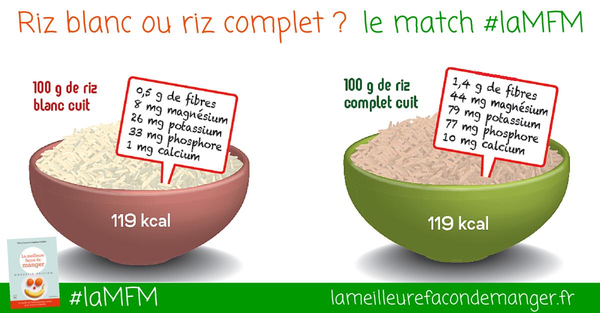 Riz blanc ou riz complet ?