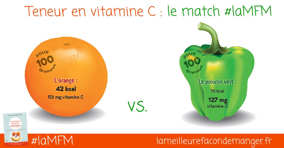 Teneur en vitamine C