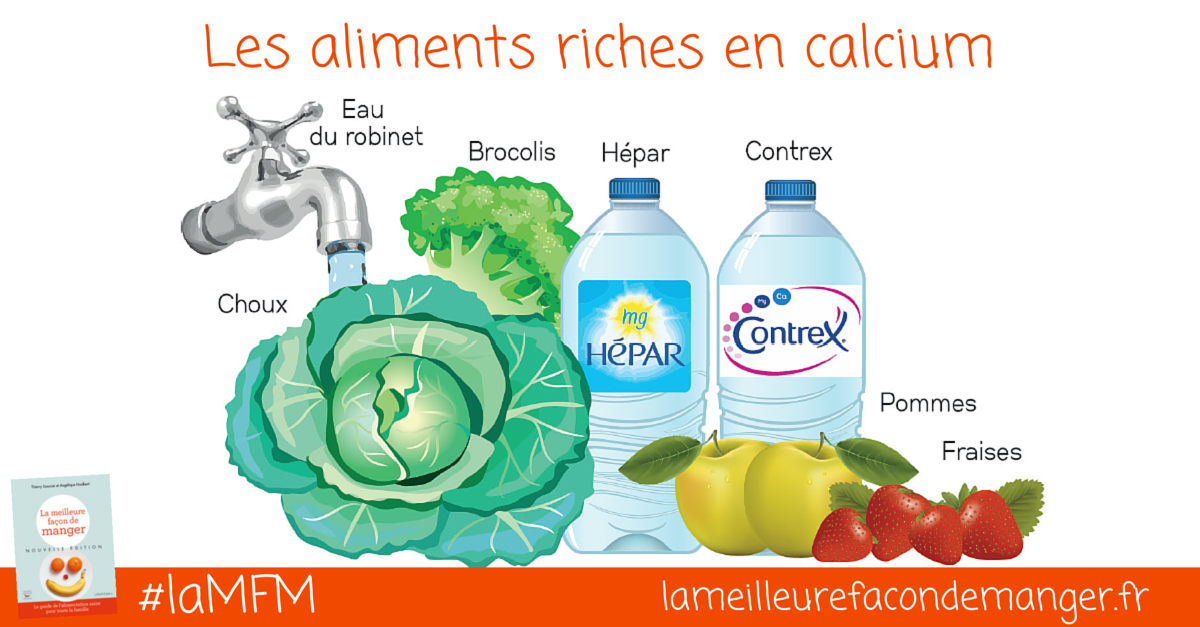Aliments-riches-calcium